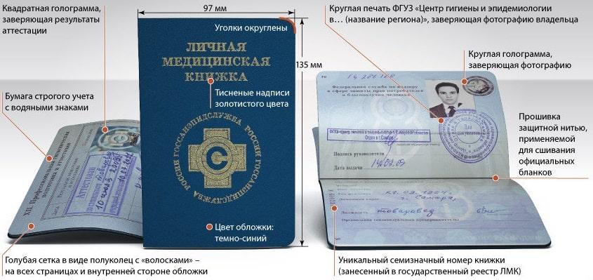 Медицинская книжка за 1 день спб временная регистрация советский район казань