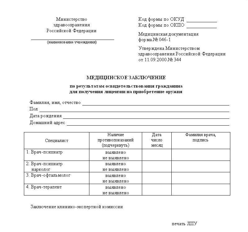 Медицинская справка о состоянии здоровья форма 046-1 Справка из наркологического диспансера Шатурская улица